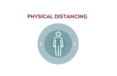 "Icon showing measurements around a person, that reads ""physical distancing"""